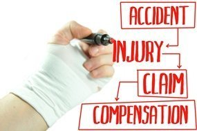 personal Injury lawyer Milford MA